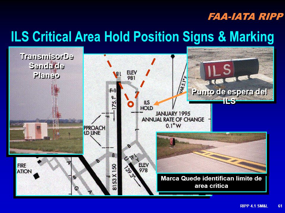 ILS Critical Area Hold Position Signs & Marking