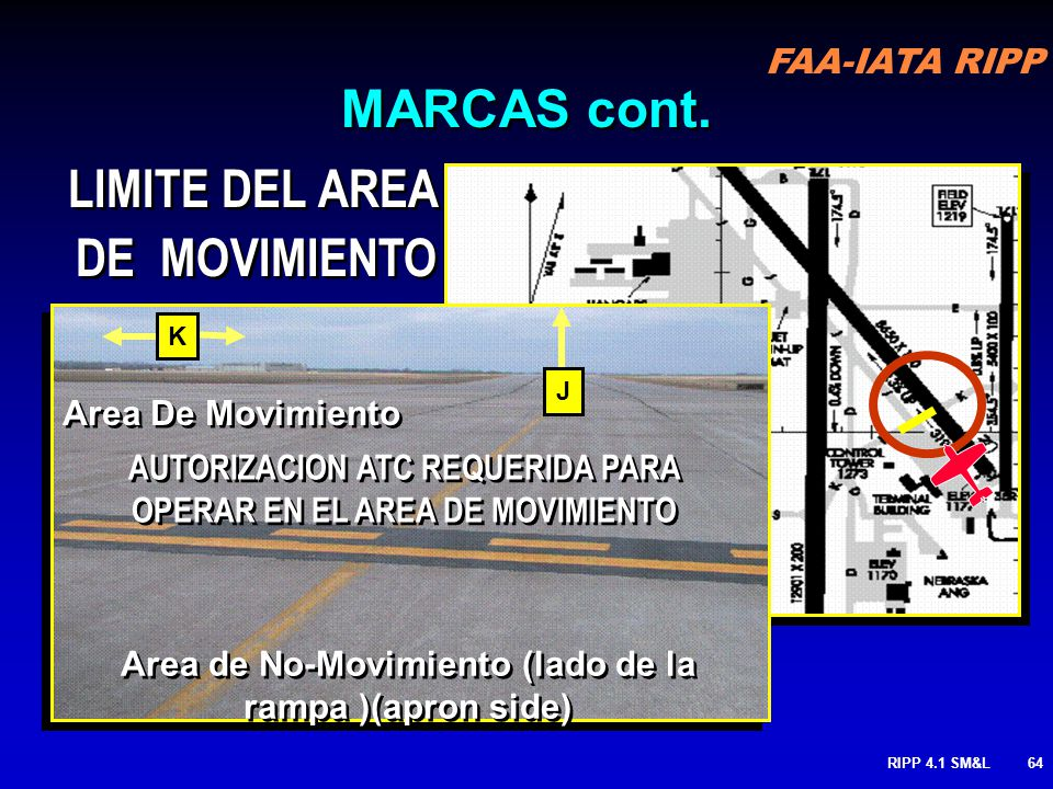 LIMITE DEL AREA DE MOVIMIENTO