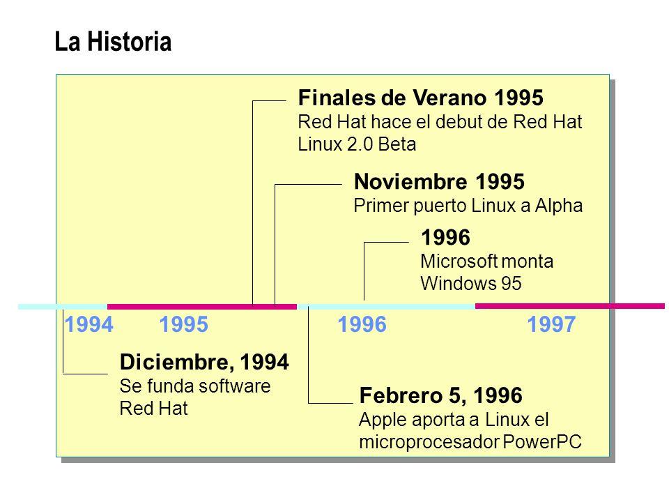 La Historia Finales de Verano 1995 Noviembre 1995 1996 1994 1995 1996