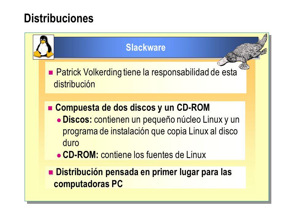 Distribuciones Slackware