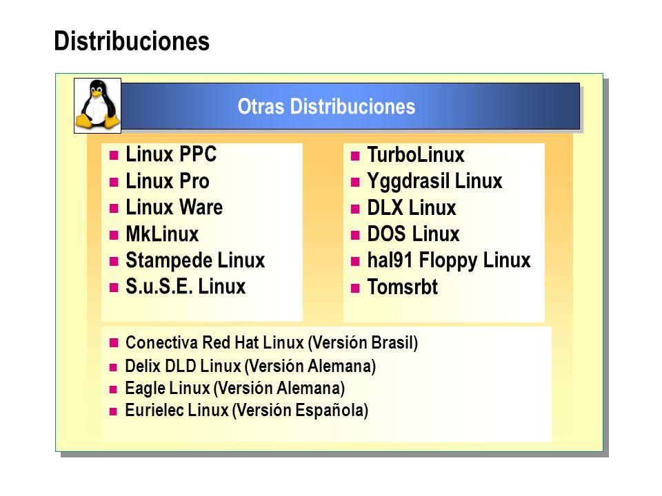 Distribuciones Otras Distribuciones Linux PPC Linux Pro Linux Ware