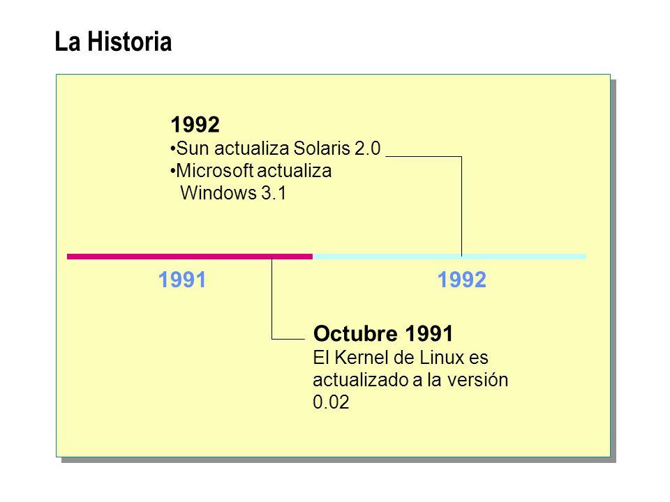 La Historia 1992 1991 1992 Octubre 1991 Sun actualiza Solaris 2.0