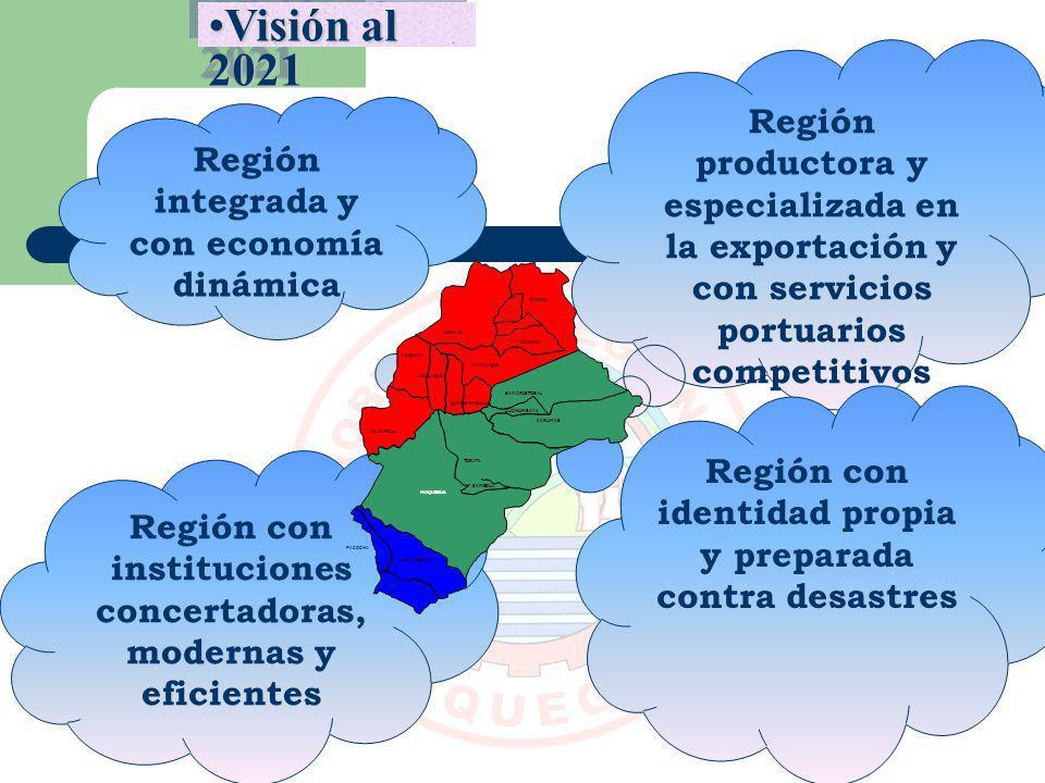 Visión al 2021 Región productora y especializada en la exportación y con servicios portuarios competitivos.
