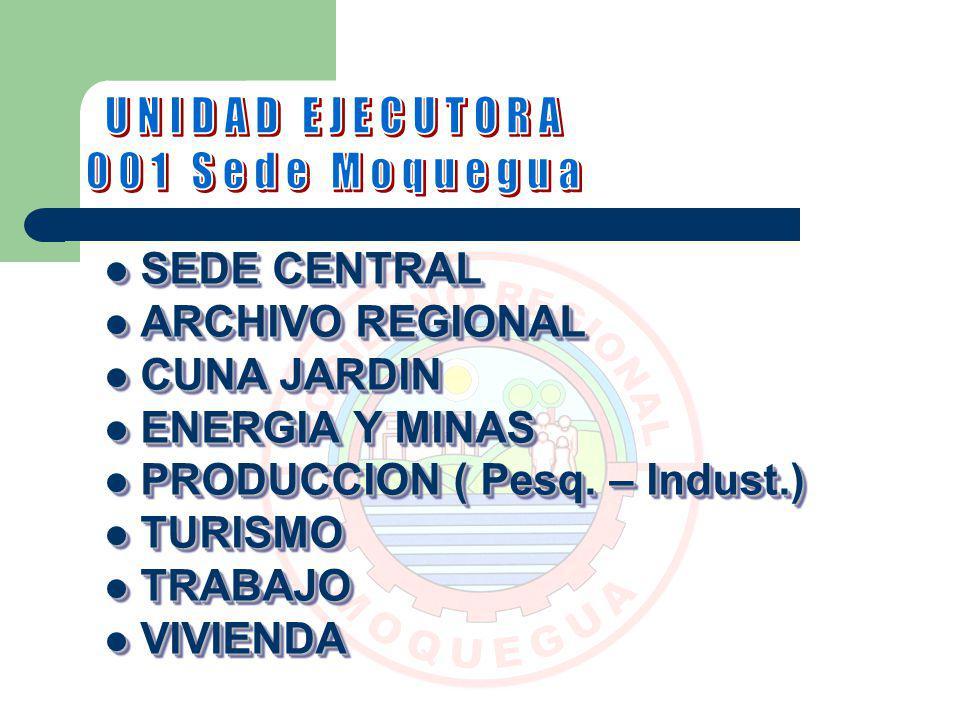 UNIDAD EJECUTORA 001 Sede Moquegua SEDE CENTRAL ARCHIVO REGIONAL