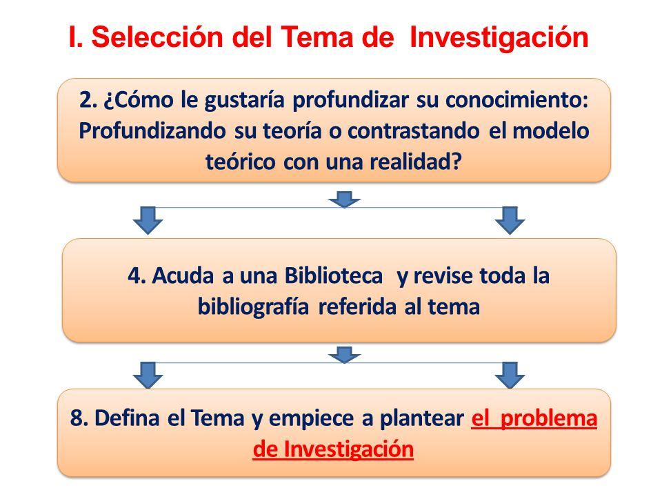 I. Selección del Tema de Investigación