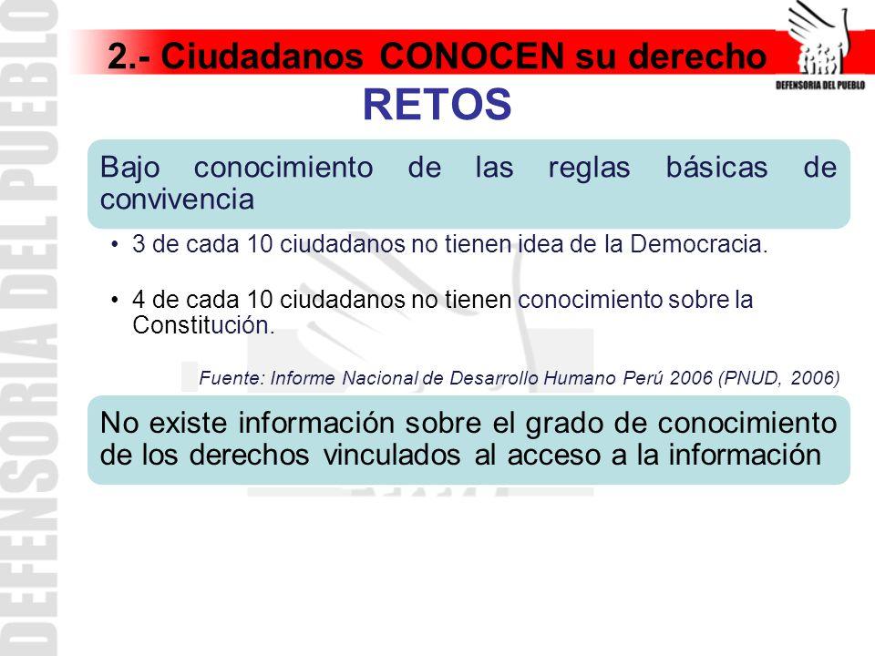 2.- Ciudadanos CONOCEN su derecho RETOS