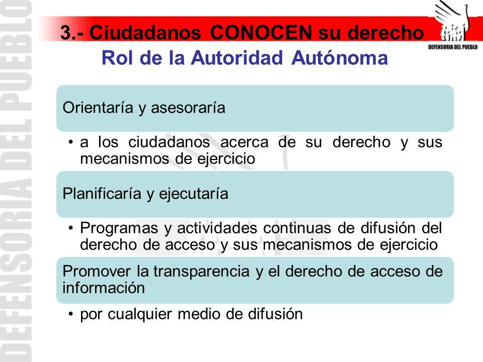 3.- Ciudadanos CONOCEN su derecho Rol de la Autoridad Autónoma