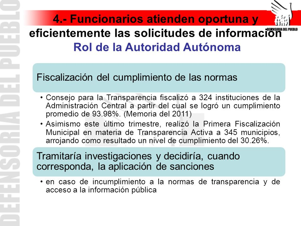 Rol de la Autoridad Autónoma