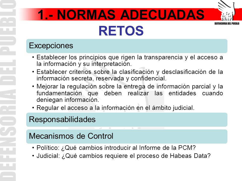 1.- NORMAS ADECUADAS RETOS