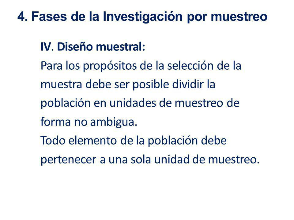 4. Fases de la Investigación por muestreo