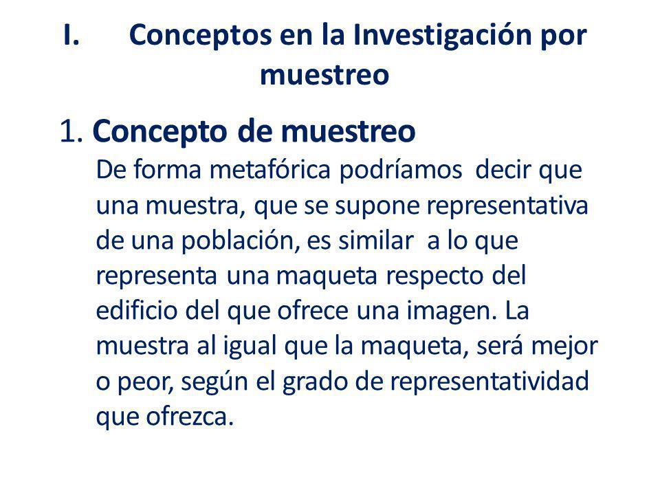 I. Conceptos en la Investigación por muestreo