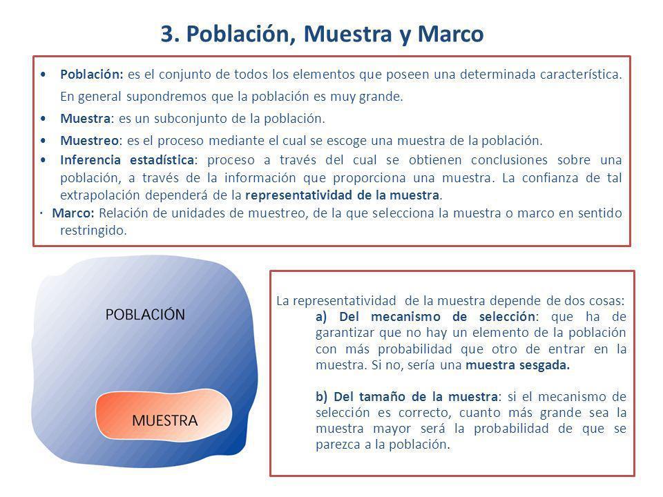 3. Población, Muestra y Marco