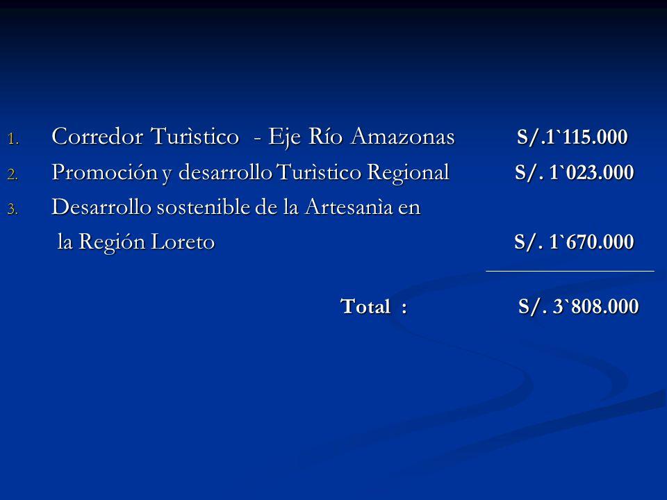 Corredor Turìstico - Eje Río Amazonas S/.1`115.000