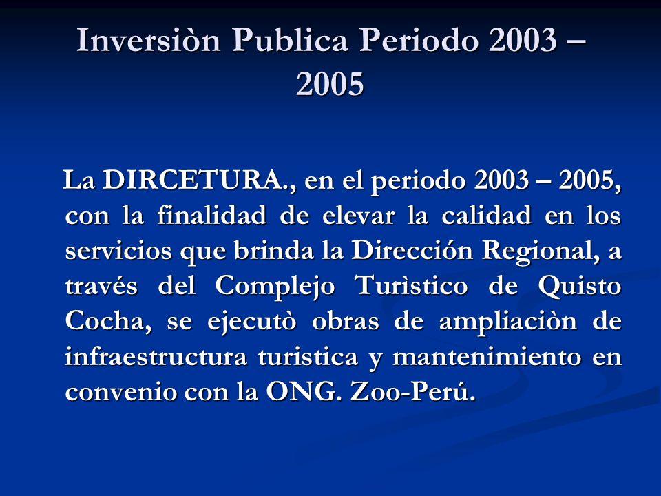 Inversiòn Publica Periodo 2003 – 2005