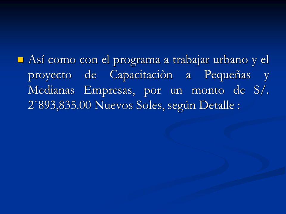 Así como con el programa a trabajar urbano y el proyecto de Capacitaciòn a Pequeñas y Medianas Empresas, por un monto de S/.