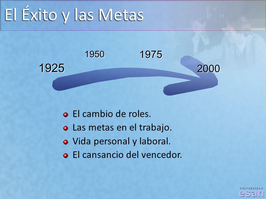 El Éxito y las Metas 1925 1975 2000 El cambio de roles.
