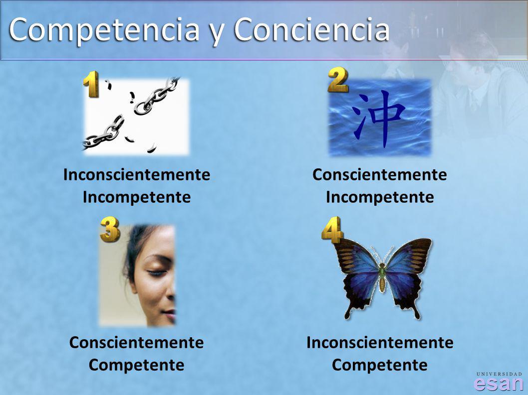 Competencia y Conciencia