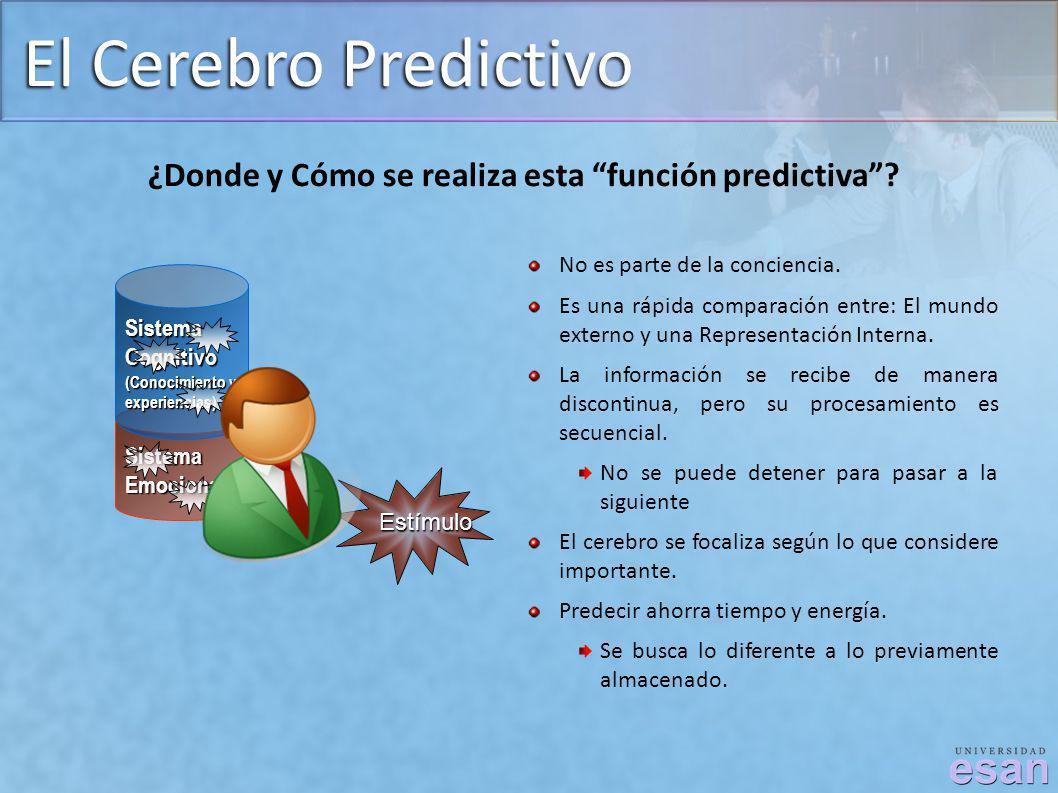 ¿Donde y Cómo se realiza esta función predictiva