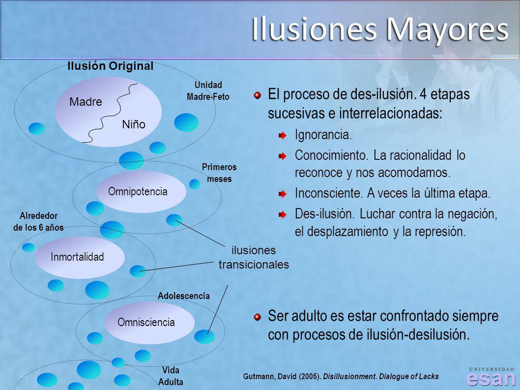 Ilusiones Mayores Ilusión Original. Unidad. Madre-Feto. El proceso de des-ilusión. 4 etapas sucesivas e interrelacionadas: