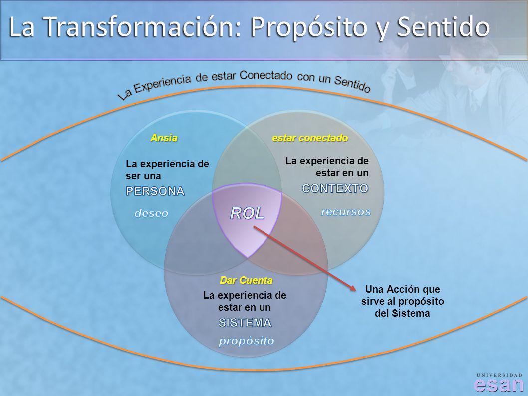 La Transformación: Propósito y Sentido