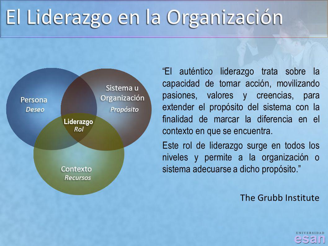 El Liderazgo en la Organización