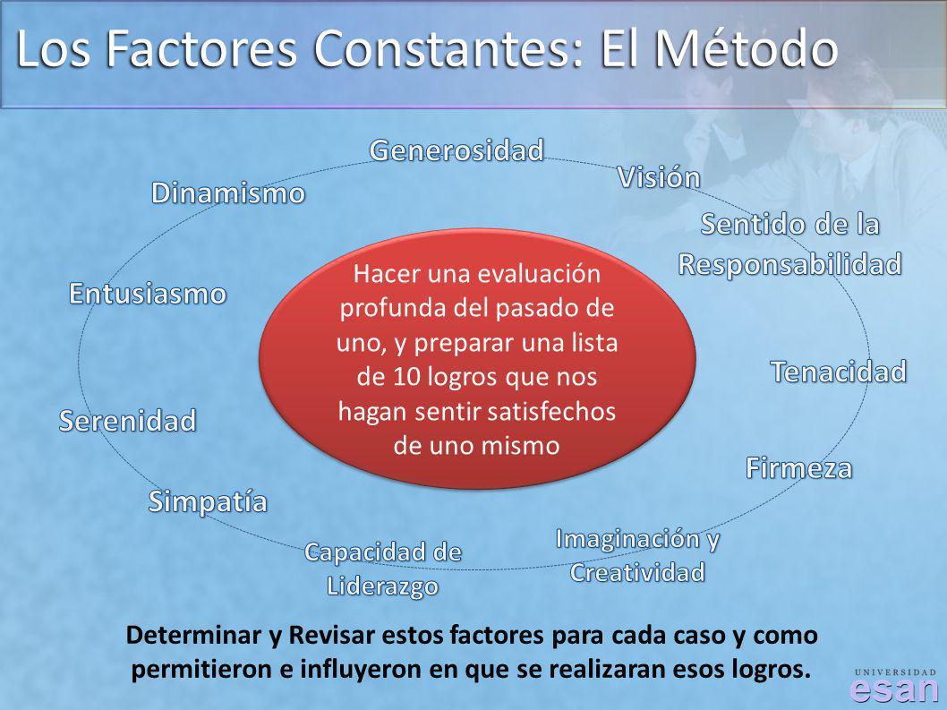 Los Factores Constantes: El Método