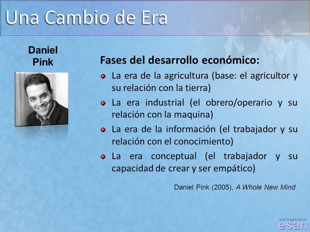 Una Cambio de Era Fases del desarrollo económico: Daniel Pink