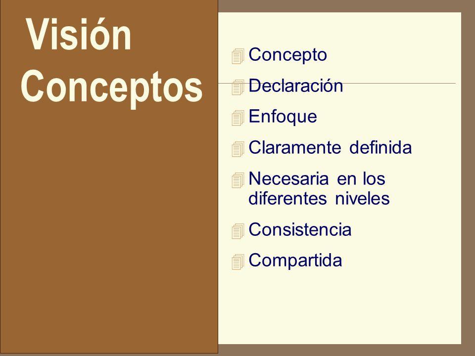 Visión Conceptos Concepto Declaración Enfoque Claramente definida