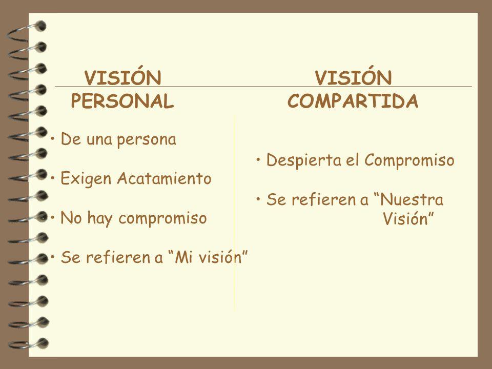 VISIÓN PERSONAL VISIÓN COMPARTIDA