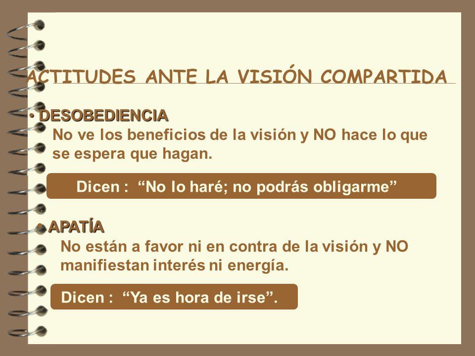 ACTITUDES ANTE LA VISIÓN COMPARTIDA