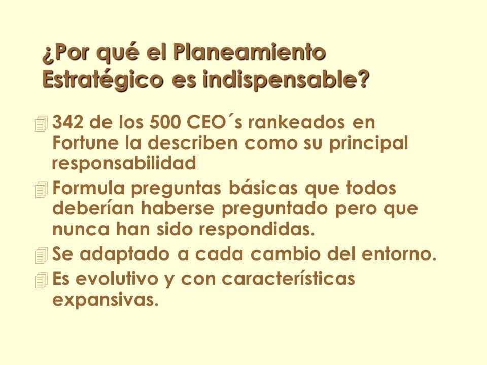 ¿Por qué el Planeamiento Estratégico es indispensable