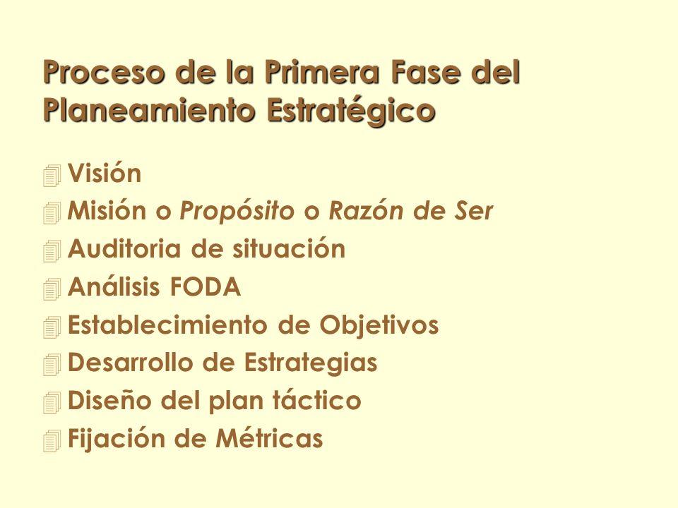 Proceso de la Primera Fase del Planeamiento Estratégico