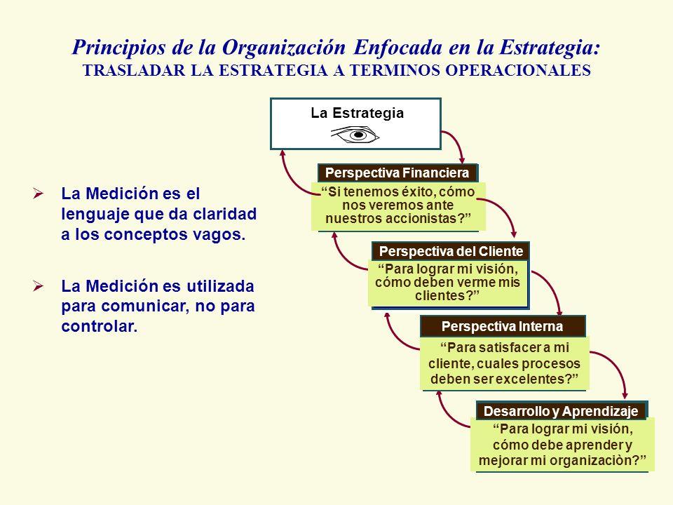Principios de la Organización Enfocada en la Estrategia: TRASLADAR LA ESTRATEGIA A TERMINOS OPERACIONALES