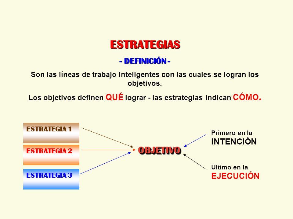 Los objetivos definen QUÉ lograr - las estrategias indican CÓMO.