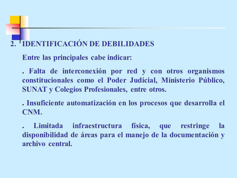 2. IDENTIFICACIÓN DE DEBILIDADES