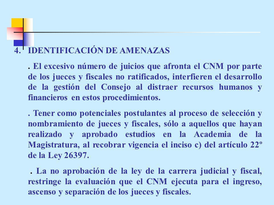 4. IDENTIFICACIÓN DE AMENAZAS