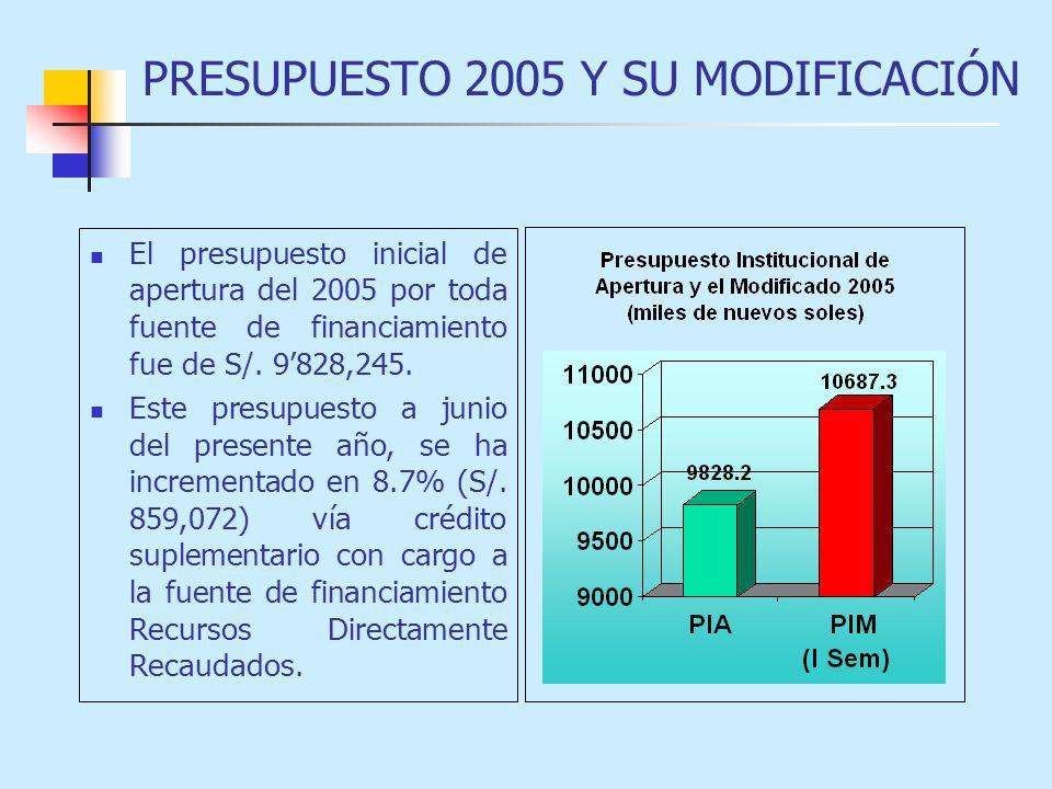PRESUPUESTO 2005 Y SU MODIFICACIÓN