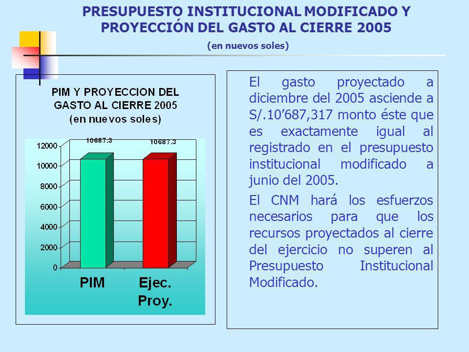 PRESUPUESTO INSTITUCIONAL MODIFICADO Y PROYECCIÓN DEL GASTO AL CIERRE 2005 (en nuevos soles)