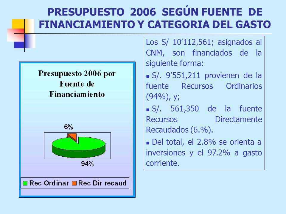 PRESUPUESTO 2006 SEGÚN FUENTE DE FINANCIAMIENTO Y CATEGORIA DEL GASTO