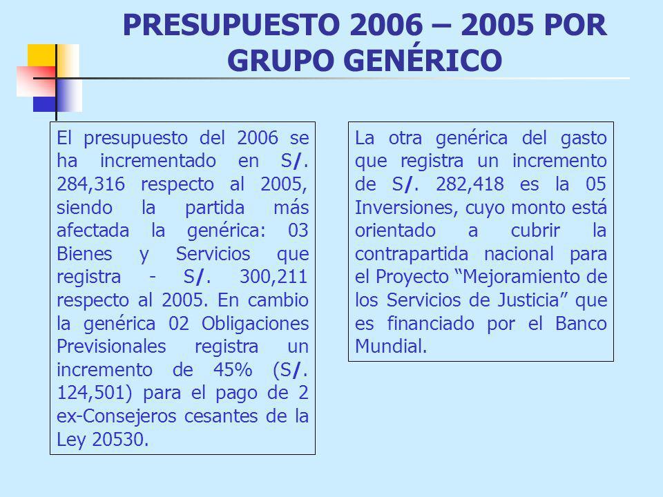 PRESUPUESTO 2006 – 2005 POR GRUPO GENÉRICO