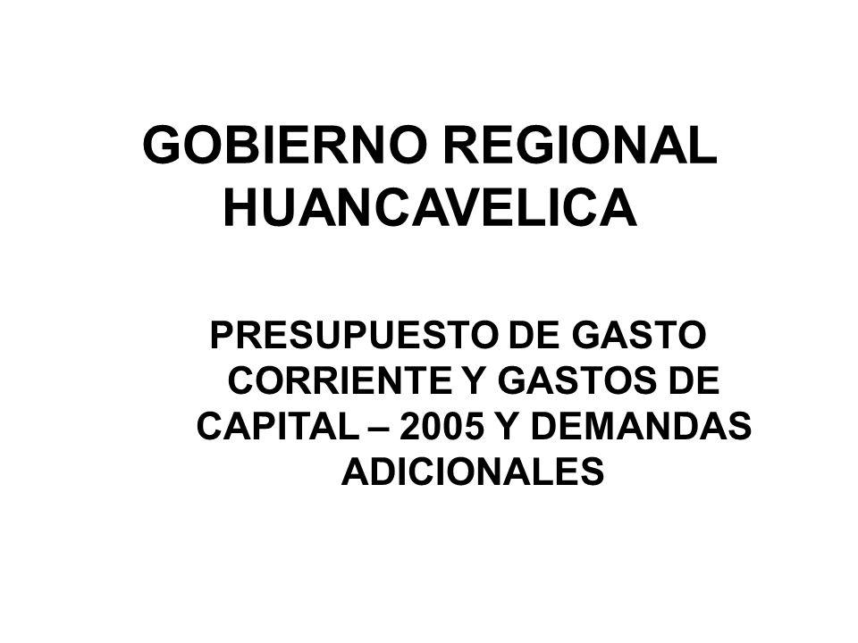 GOBIERNO REGIONAL HUANCAVELICA