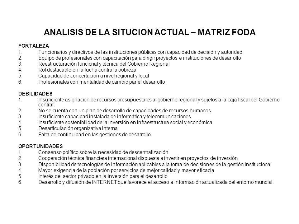 ANALISIS DE LA SITUCION ACTUAL – MATRIZ FODA