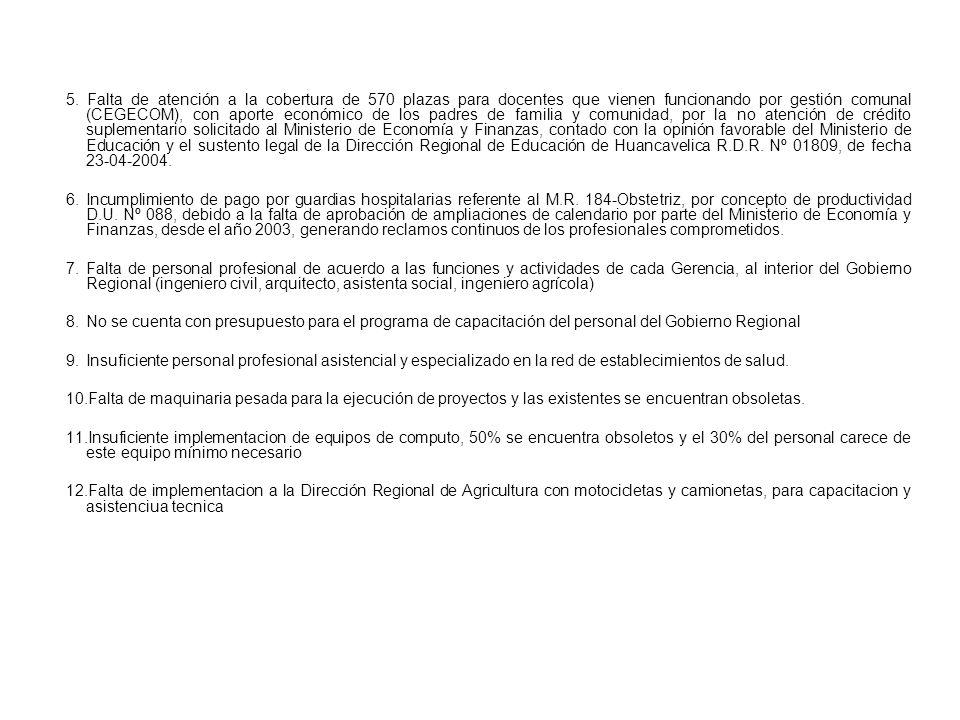 5. Falta de atención a la cobertura de 570 plazas para docentes que vienen funcionando por gestión comunal (CEGECOM), con aporte económico de los padres de familia y comunidad, por la no atención de crédito suplementario solicitado al Ministerio de Economía y Finanzas, contado con la opinión favorable del Ministerio de Educación y el sustento legal de la Dirección Regional de Educación de Huancavelica R.D.R. Nº 01809, de fecha 23-04-2004.