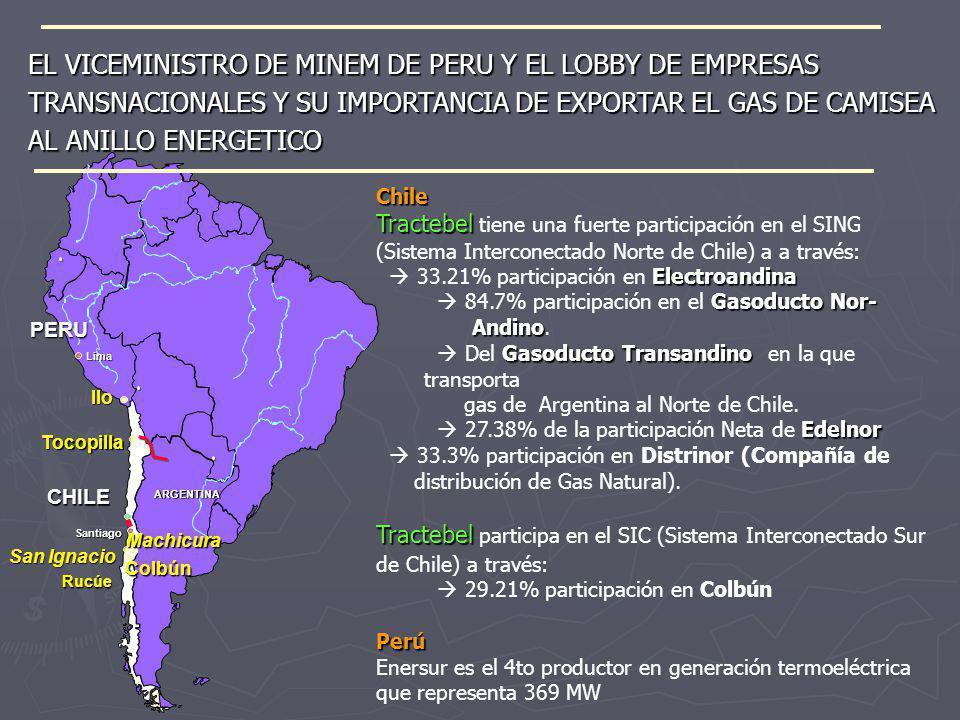 EL VICEMINISTRO DE MINEM DE PERU Y EL LOBBY DE EMPRESAS
