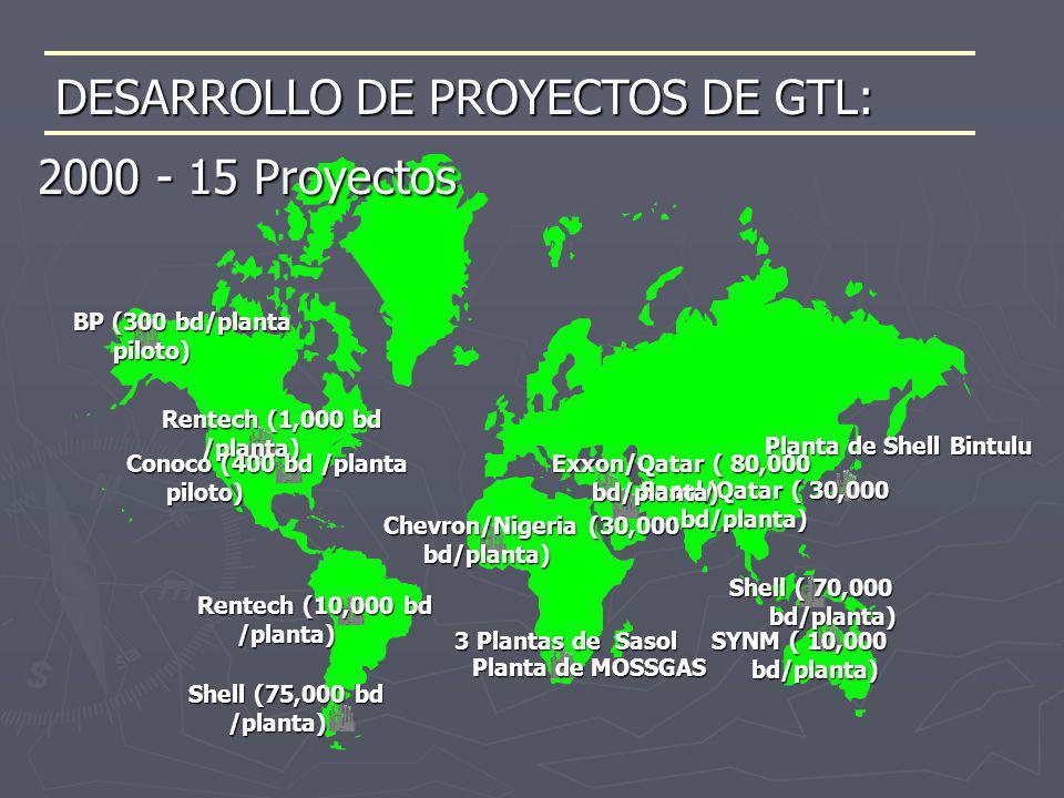 DESARROLLO DE PROYECTOS DE GTL:
