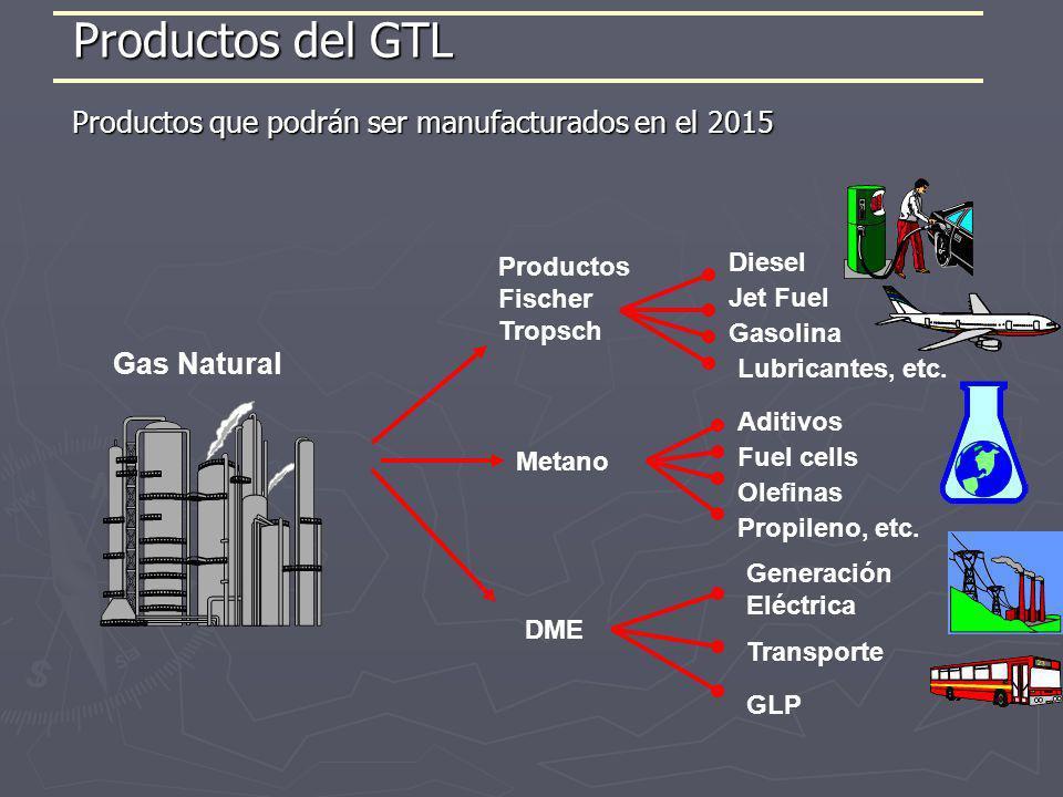 Productos que podrán ser manufacturados en el 2015