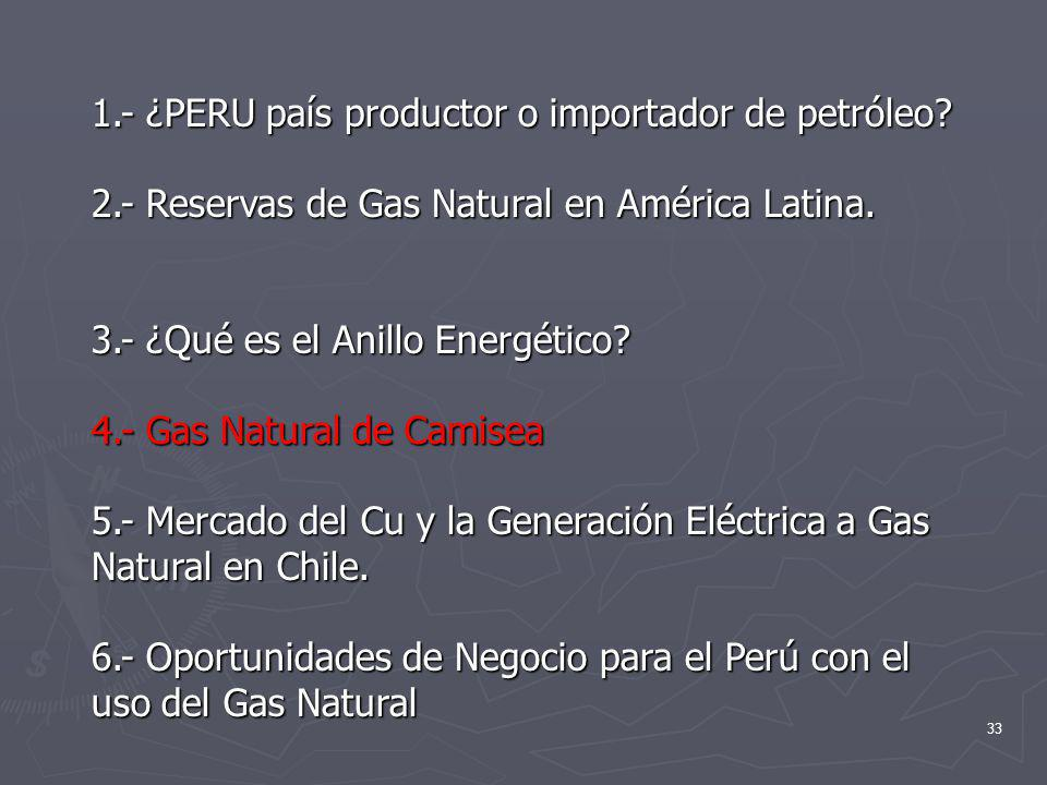 1. - ¿PERU país productor o importador de petróleo. 2