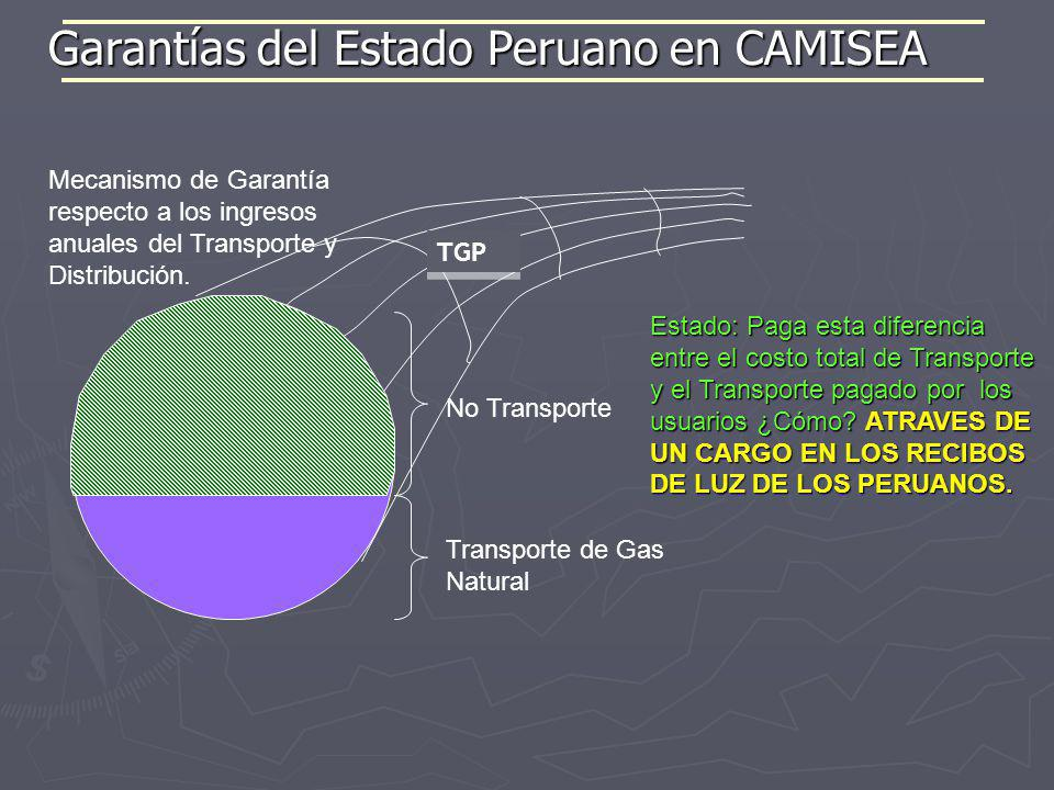 Garantías del Estado Peruano en CAMISEA