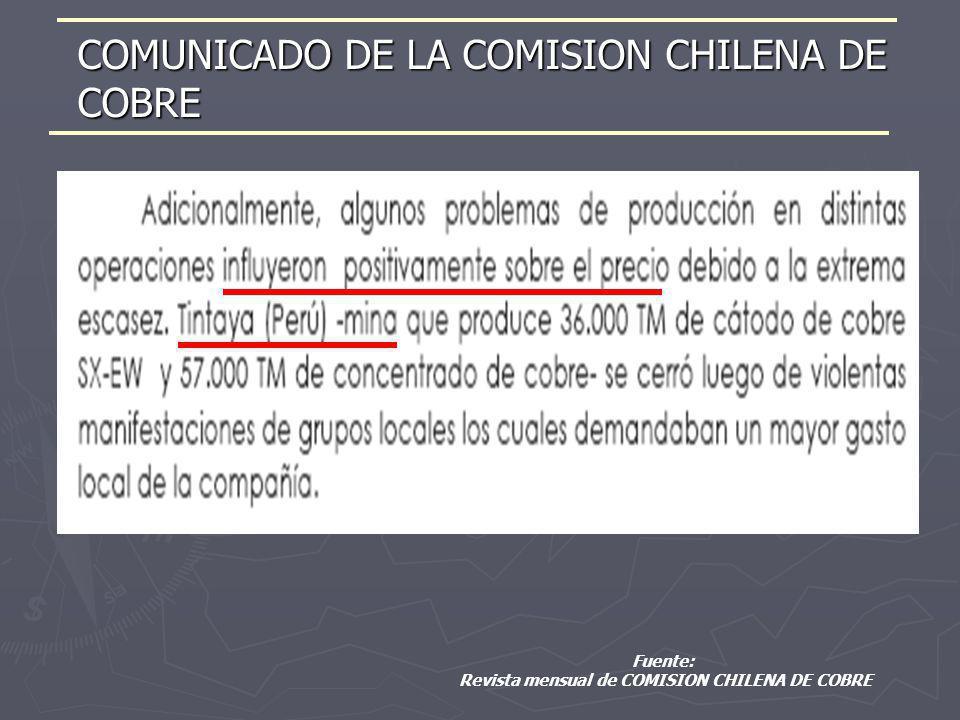 COMUNICADO DE LA COMISION CHILENA DE COBRE