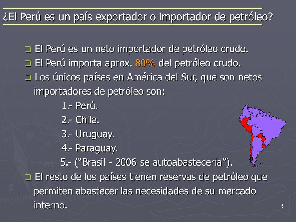 ¿El Perú es un país exportador o importador de petróleo